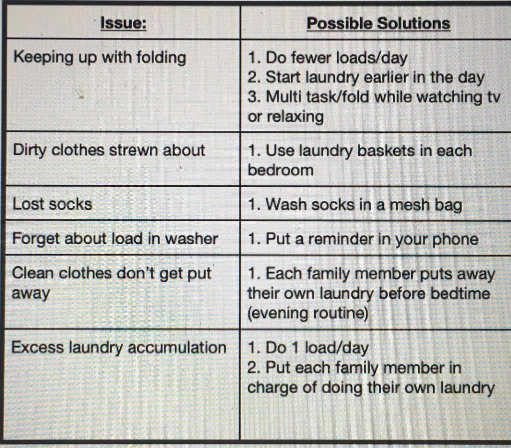 laundry suggestions